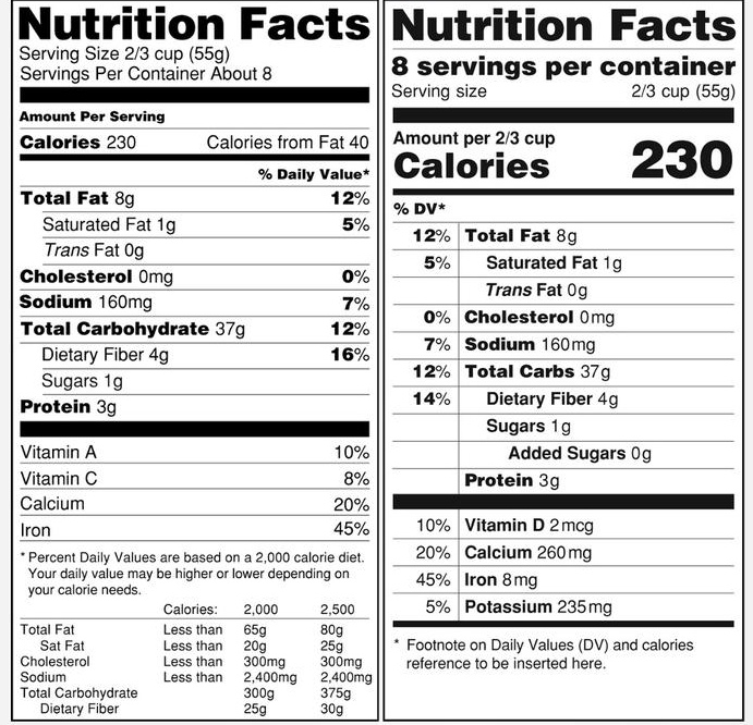 new-nutrition-label_large