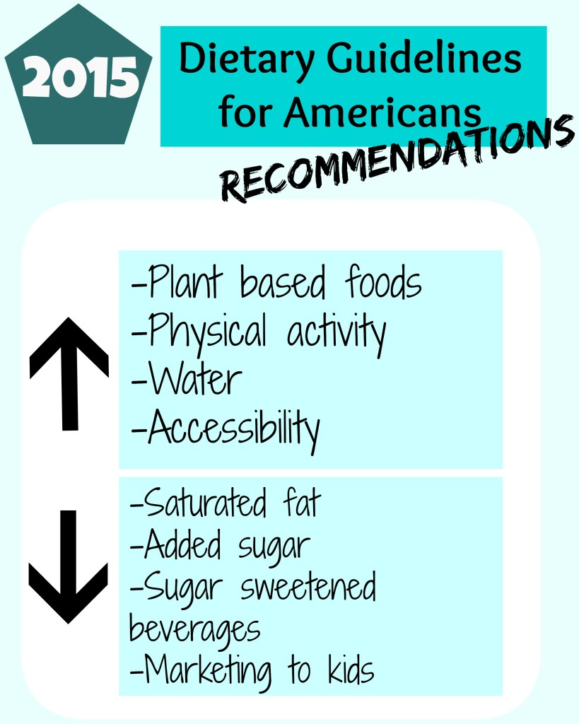2015 Dietary Guidelines Advisory Committee's Recommendations | C it Nutritionally