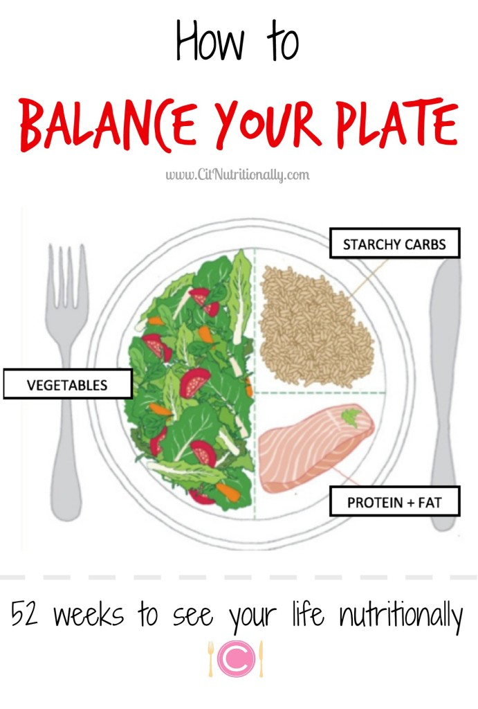 Are you looking to eat healthier but don't know where to start? Today I'm teaching you the basics on how to balance your plate so you can make healthy eating easy! Balance Your Plate | C it Nutritionally